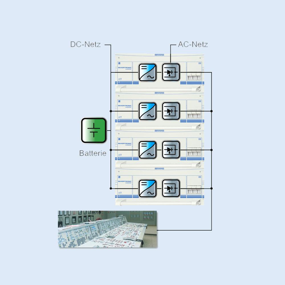 Invertronic Modular Benning 3 Phase Ups Block Diagram 1 4