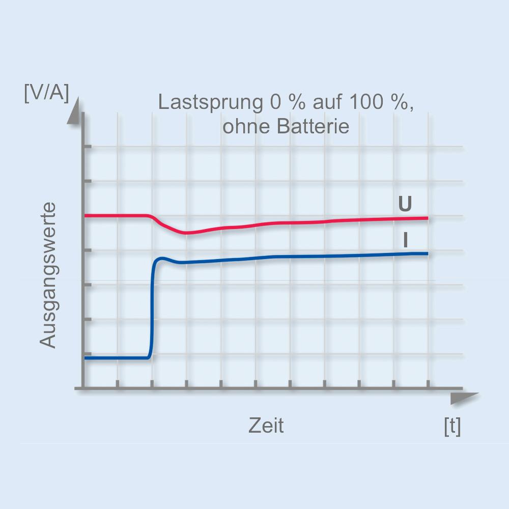 Charmant Ladesystem Diagramm Zeitgenössisch - Der Schaltplan ...